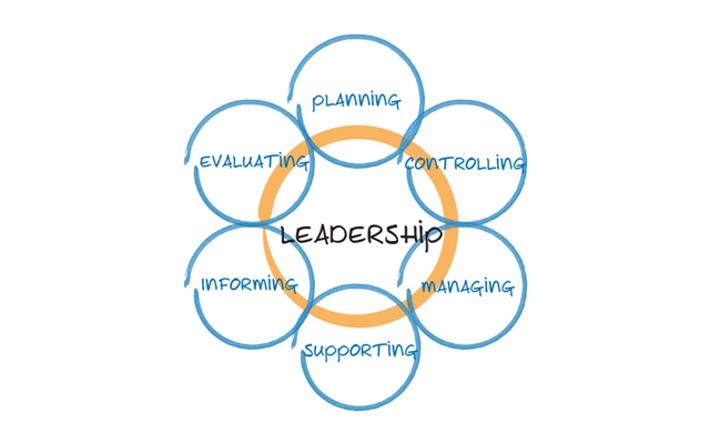 difference between leadership and followership Is followership more important than leadership  or her leadership will be fair/ just and will not oppress individuals in the follower group  age or any other  equivalent differences in team members, but would stress similarities.