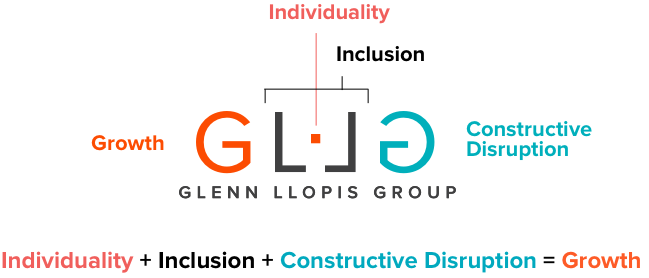 Glenn Llopis Group