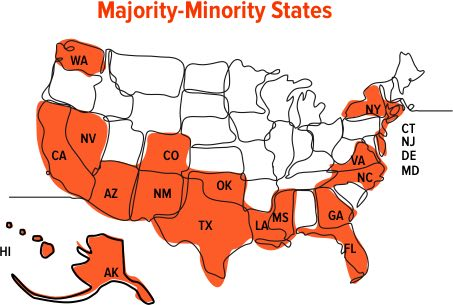 Demographic shift us map